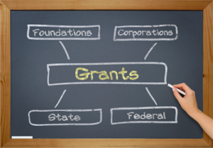 Image result for grant writing